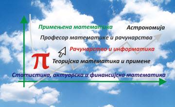 "&lt;a href=""http://www.matf.bg.ac.rs/eng/m/91/osnovne-matematika/"">Undergraduate Studies - Mathematics&lt;/a>"